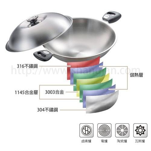 【PERFECT理想牌】極緻316不銹鋼七層複合金圓炒鍋40cm附蓋KH-15140