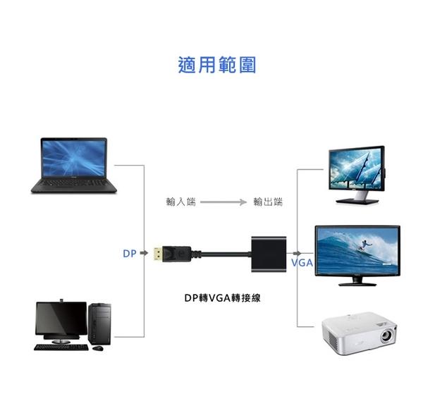 DisplayPort(公)轉 VGA(母)15cm轉接線DP to VGA