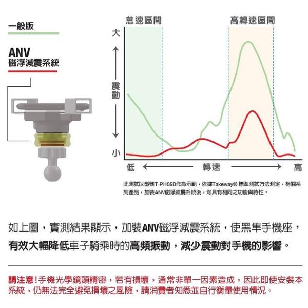TAKEWAY 磁浮減震系列 黑隼Z手機座後照鏡版 磁浮減震 手機支架 LA1-PH05-ANV