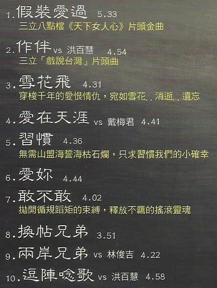 蘇振華 雪花飛 CD (購潮8)