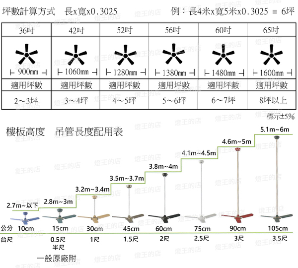 【燈王的店】舞光楓光閃電系列 DC吊扇52吋+LED22W三段調光調色+遙控器 WF-52D-WG-LED 送基本安裝