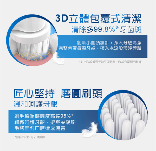 公司貨【德國百靈】Oral-B 超細毛護齦刷頭 EB60-4 (4支裝) (適用音波牙刷 PRO2000 PRO500 GENIUS9000)
