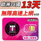 【TPHONE上網專家】歐洲移動38國 13天 超大流量6GB高速上網 插卡即用 不須開通