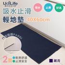 UdiLife 輕地墊/小 吸水止滑地墊【藏青色 40x60cm】- M3239S-A