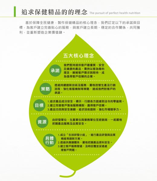 """瓊氏葳Transway - IGF無限生長因子(胎盤素)軟膠囊""""4+1""""超值組"""