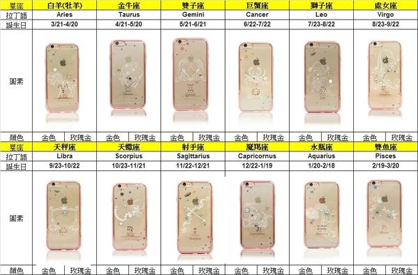 【奧地利水鑽】iPhone 6 /6s (4.7吋) 星座系列電鍍彩鑽保護軟套(牡羊座)