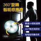 Mayka明家 360度旋轉LED智能感應燈 /組 GN-360