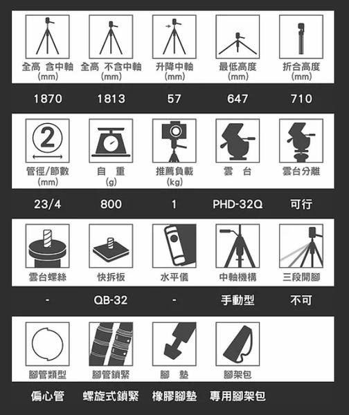 補貨中【金鐘】Velbon POLE POD-EX 單腳架組 (含雲台)