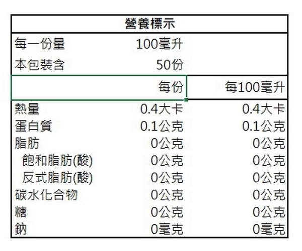 【魚池鄉農會】樂活包-台茶21號(紅韻)100公克/袋