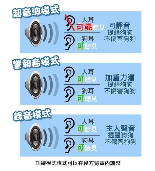 金德恩 台灣製造 犬型通用錄音款紅外線感應三合一寵物行為訓練器/愛犬/紅外線感應/警報器