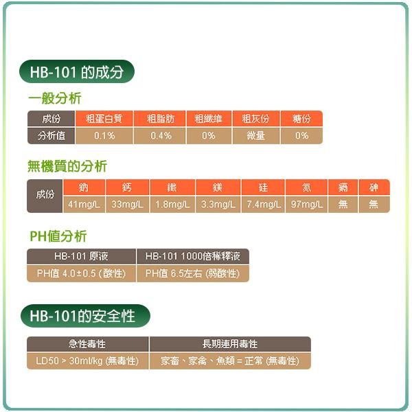 【綠藝家】 HB101天然植物活力液100CC(日本原裝進口HB-101)