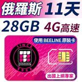 【TPHONE上網專家】俄羅斯 11天28GB超大流量高速上網 當地原裝卡 贈送當地通話