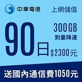 【預付卡/儲值卡】中華電信行動預付卡-4G 90日上網儲值300GB(到量降速)加送國內通話1050元