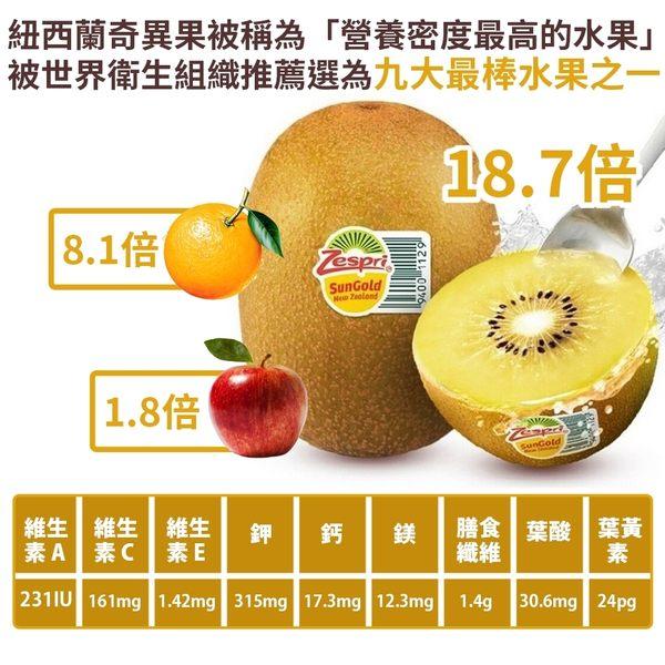 【果之蔬-全省免運】Zespri紐西蘭(黃金)奇異果 【原箱25-27顆/箱 約3.3Kg】
