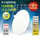 1212 爆亮 LED 崁燈 15W亮度...
