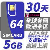 【TPHONE上網專家】歐洲全區64國 5GB超大流量高速上網卡 贈送歐洲3000分鐘通話 30天