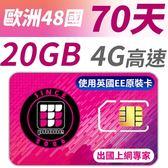 【TPHONE上網專家】歐洲全區48國20GB超大流量高速上網卡 支援4G高速 歐洲原裝卡最大流量 70天