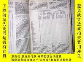二手書博民逛書店THE罕見JOURNAL OF THE AMERICAN MEDICAL ASSOCIATION VOL 146