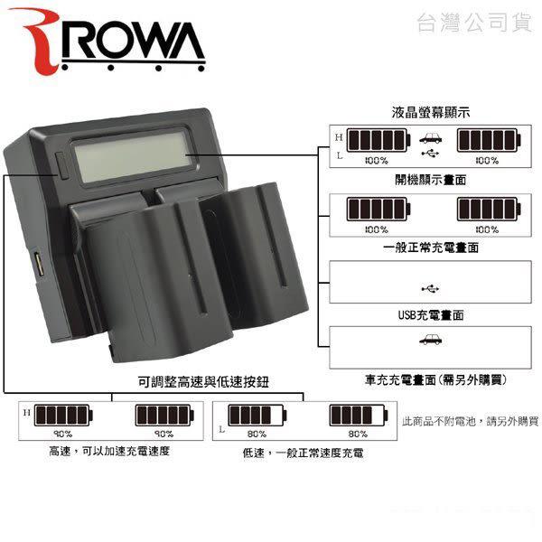 EGE 一番購】ROWA LCD雙槽高速充電器 可調速,適用CANON LP-E6【公司貨】