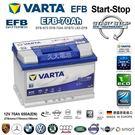 ✚久大電池❚ 德國進口 VARTA N70 EFB 70Ah  BMW M3 E30 E36 E46 1986~2007