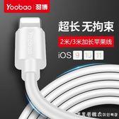 數據線加粗USB線2M充電線2米3M傳輸線iPhone蘋果iPad 漾美眉韓衣