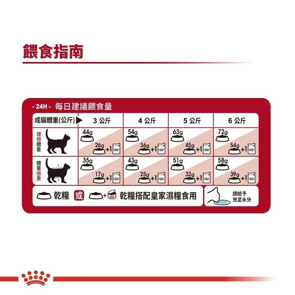 補貨中//*KING WANG*法國皇家F32 理想體態成貓飼料15kg