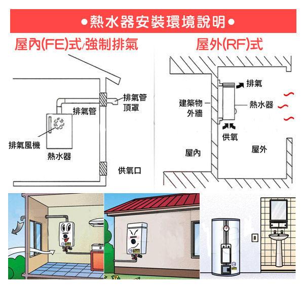 《櫻花牌》22L 循環預熱智能恆溫熱水器 SH2291 水電DIY 屋內屋外適用 12期0利率