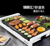 燒烤爐家用電烤爐無煙電烤盤烤肉盤韓式多功能烤肉鍋鐵板燒盤220VLX榮耀 新品