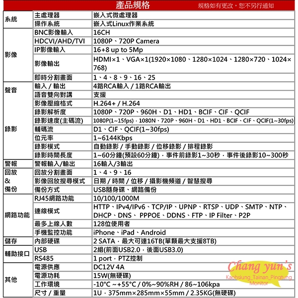 高雄/台南/屏東監視器 DHI-XVR5216A H.264 16路錄影機五合一XVR 大華dahua 主機停產