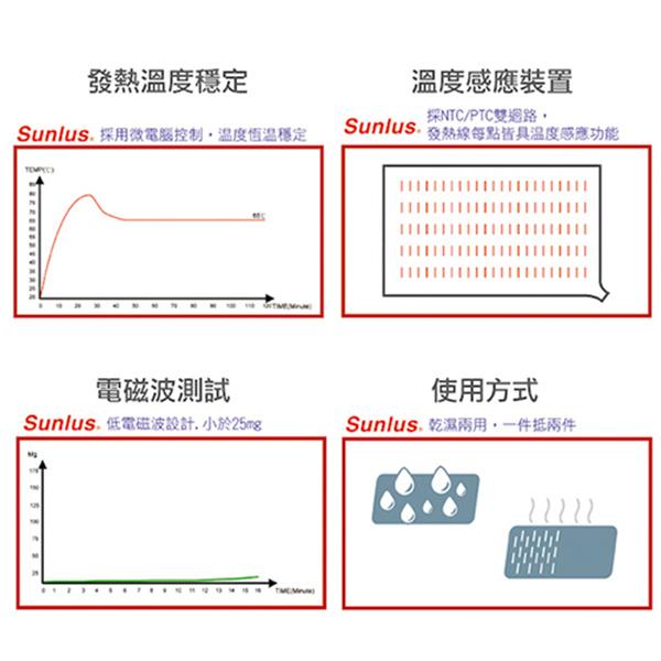 Sunlus三樂事LED全背式熱敷舒毛墊SP1503