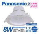 Panasonic國際牌 NNP7226...