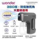 Wonder 旺德藍燈噴霧滅菌槍 WH-Z11S