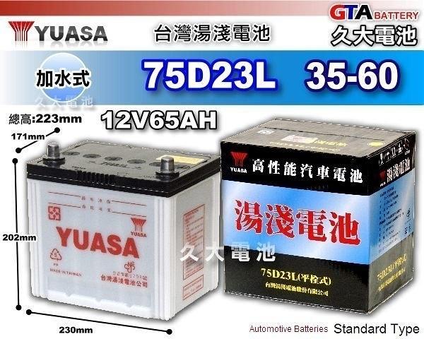 ✚久大電池❚ YUASA 湯淺 75D23L 加水式 汽車電瓶 1994`後噴射 323 M-RV 2.0 ISANU