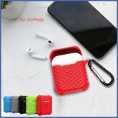 蘋果 AirPods 收納盒 網紋 蘋果藍牙耳機盒 AirPods保護套 Apple藍牙耳機盒保護套