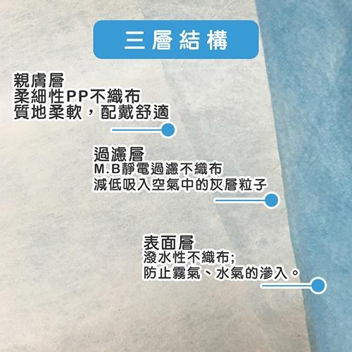 吸護日用成人口罩150入(黑色/藍色-非醫療一般用)