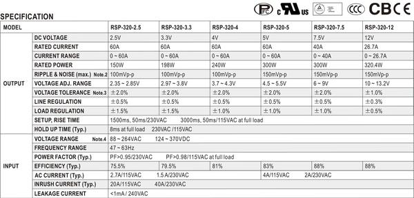 明緯MW 24V/13.4A/320W/PFC RSP-320-24 低高度機殼型(Enclosed Type)交換式電源供應器