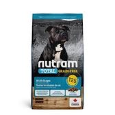寵物家族-[輸入NT99享9折][效期20210605]紐頓Nutram-T25無穀潔牙犬鮭魚2kg