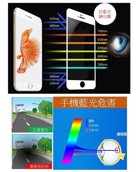 升級版抗藍光Samsung S6 edge plus 鋼化玻璃保護貼