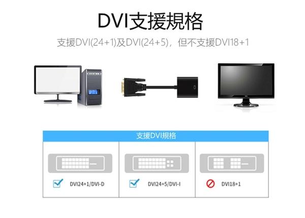 DVI(24+1) 轉 VGA 15cm轉接線DVI(公) to VGA(母)
