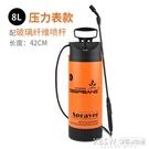 噴霧器消毒噴壺澆花園藝氣壓式噴霧器大容量高壓農用噴水壺CY『新佰數位屋』