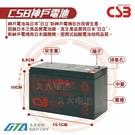 【久大電池】神戶電池 CSB電池 GP1272 F2 12V7.2Ah NP7-12 充電燈具 UPS不斷電系統專用電池