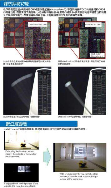 【CHICHIAU】AHD 1080P Panasonic 200萬畫素(類比2000條解析度)雙模切換6陣列燈紅外線監視器攝影機
