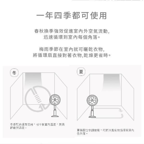 IRIS OHYAMA STF - DC18T 直立式3D循環扇 15坪 循環扇 上下左右自動擺動 風扇 原廠公司貨
