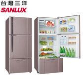 【SANLUX三洋】480L變頻雙門冰箱SR-C480BV1