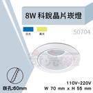 【奇亮科技】含稅 崁孔6cm 8W 科銳晶片崁燈 ITE-50704
