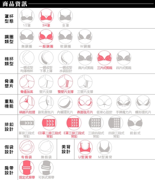 EASY SHOP-香緹弧蝶 大罩杯C-E罩內衣(瑰蜜粉)