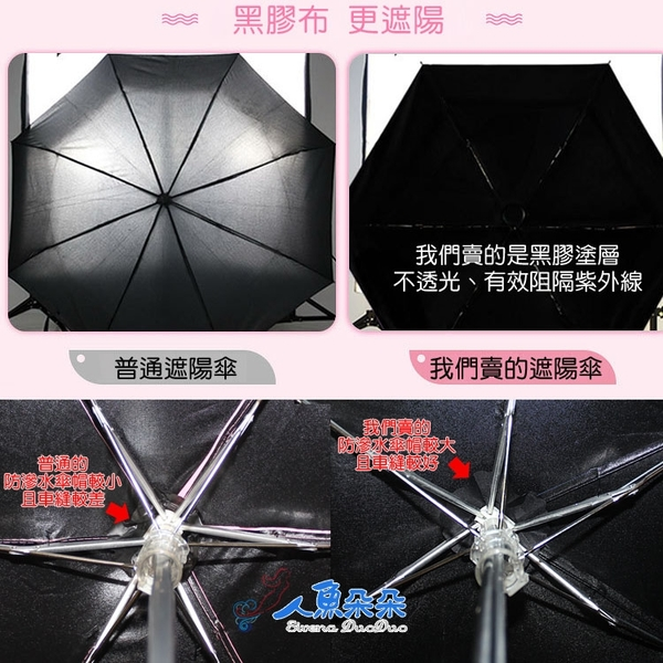迷你摺疊雨傘 五折傘 黑膠傘 膠囊傘 輕巧 方便攜帶 雙龍牌 遮陽傘 米荻創意精品館
