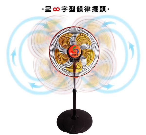 金展輝360度旋轉涼風扇 A-1411