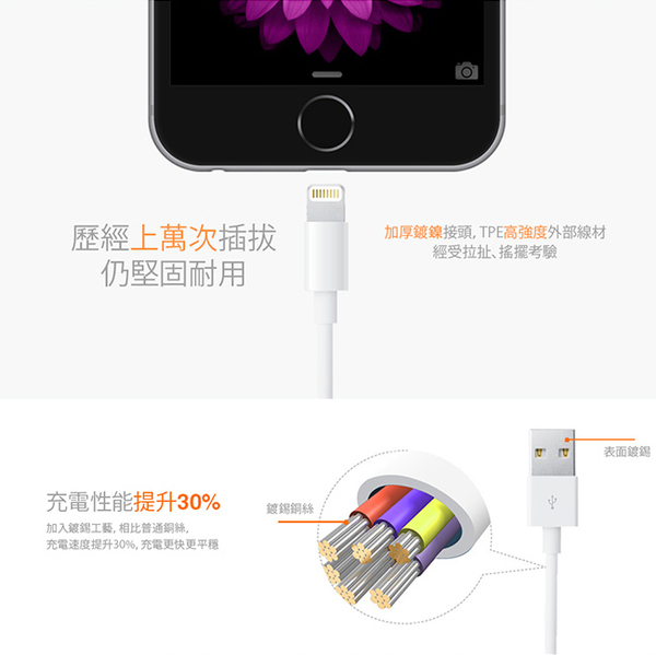 ZMI 紫米 MFI蘋果認證 Apple 傳輸充電線 AL812 100cm 2.4A 小米 iPhone X iPhone 8 Plus iPhoneX i8 ix