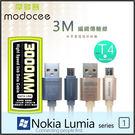 ☆MODOCEE Micro USB V...